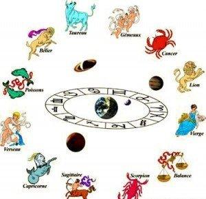 Psihologia zodiilor